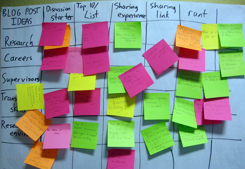 Ideation Creating Innovation